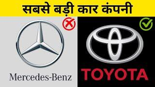 Top 10 Automobile Companies In The World 2020 | Biggest Car Companies In The World