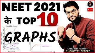 Top 10 Graphs of NEET Chemistry | NEET 2021 Preparation | NEET 2021 Study Plan | Arvind Sir