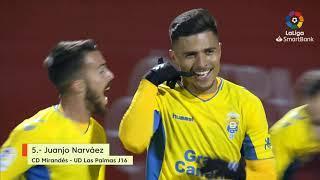 TOP 10 GOLES UD Las Palmas LaLiga SmartBank 2019/2020