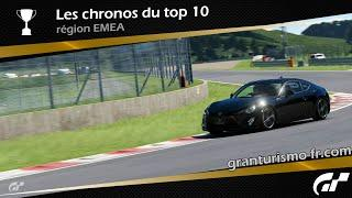 [TOP10] Autopolis International Racing Course / N200 / Toyota 86 GT '15 - 2:11.474