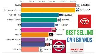 Best Car Brands by sales in All Worlds || top popular car sales in All worlds 2004-2017