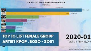 TOP 10 LIST FEMALE GROUP ARTIST KPOP 2020-2021