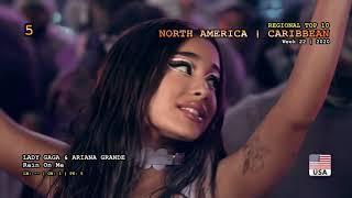 NORTH AMERICA | CARIBBEAN Top 10 (week 22 / 2020)