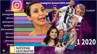 Most Popular Instagram Accounts | 2014 - 2020 |Top 10 Most Followed Instagram Accounts |