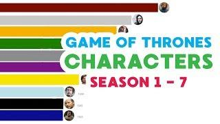 TOP 10 GAME OF THRONES CHARACTERS (Screen Time) | Data is Power