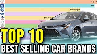 Top 10 Best Selling Car Brands 2000  – 2019