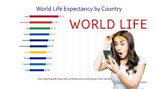 Top 10 Country Life Expectancy Ranking History (1960-2016) | Wawamu Ranking