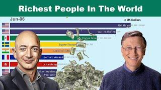Top 10 Richest People In The World 1995 - 2020 | Richest Person Comparison