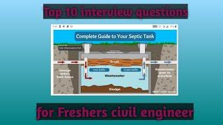 TOP 10 INTERVIEW QUESTIONS.  For freshers.(English and Hindi)