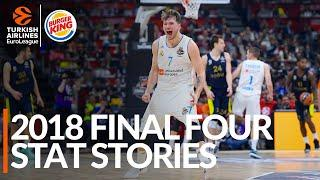 2018 Final Four Stat Stories