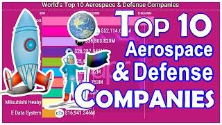 World's Top 10 Aerospace & Defense Companies (1998-2018)