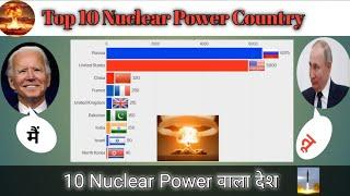 Top 10 Nuclear Power Country in the World   Nuclear Warheads 2021 Country   Nuclear शक्ति देश .