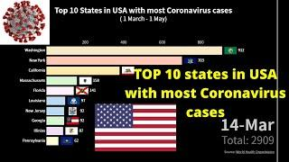 TOP 10 States with most Coronavirus cases in USA | UNITED STATES | Bar graph | Upto 1st MAY