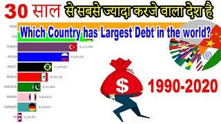 """Top 10 Highest Debt Country""""s Government 