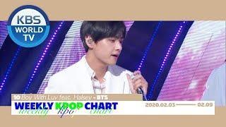 Weekly KPOP Chart 6-10 [2020.02.03-02.09]