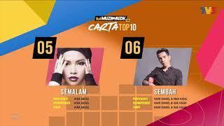 Carta Top 10 - Week 21 | Muzik-Muzik 35 (2020)