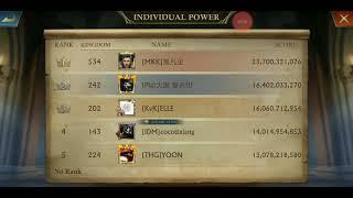 PRC Insane Spender Is Not Top Guy Anymore | King of Avalon