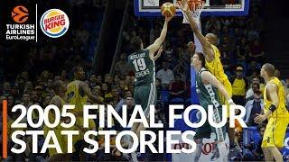 2005 Final Four Stat Stories