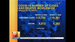 UB: COVID-19 number of cases and deaths worldwide