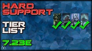 Hard Support Tier List | Patch 7.23e Dota 2