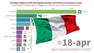 10 Italian Regions with the Highest number of Positive Coronavirus Cases - From February to 18 April