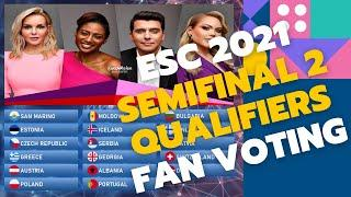 Eurovision 2021 - Semifinal 2 Qualifiers (Fan Voting)