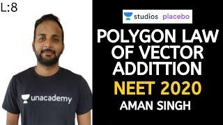 L8: Polygon Law of Vector Addittion | Complete Physics for 11th Grade | Aman Singh