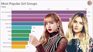 [TOP 10] Most Popular Girl Groups Worldwide (2004-2020)