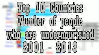 Top 10 Countries: Number of people who are undernourished 2001 - 2018