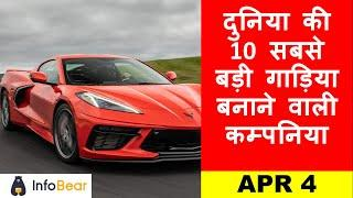 Top 10 car manufacturing companies in the world, Best car companies - Hindi (2020)
