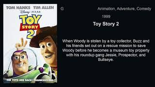 Family Movies - Top 100 best / popular family movies of all time