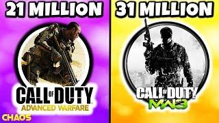 Top 10 BEST SELLING Call of Duty Games of All Time