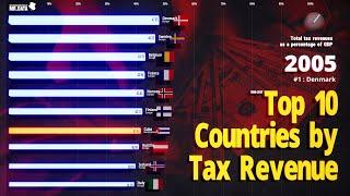 Top 10 Tax Revenue Country - 4k | 1990~2017