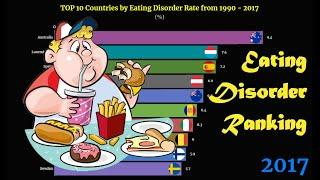 Eating Disorder Ranking | TOP 10 Country from 1990 to 2017