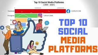 Top 10 Social Media Sites with Number of Users in 2020