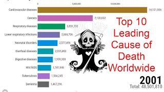 Top 10 Leading Causes of Death Worldwide (1990-2017) Ranking History / Timeline.