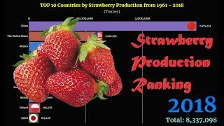 Strawberry Production Ranking | TOP 10 Country from 1961 to 2018