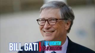 Top 10 Richest People In The World 2020 subscribe please(5k) #richest person