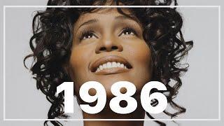 1986 Billboard Year ✦ End Hot 100 Singles - Top 100 Songs of 1986