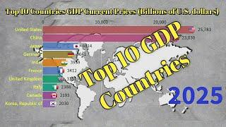 Top 10 Country GDP (PPP) History & Projection (1980-2025) - top 10 countries gdp estimate 1980-2025