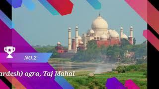 Top 10 city travel beautiful place || India Travel || idecrible India