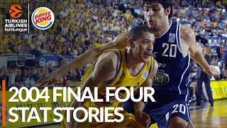 2004 Final Four Stat Stories