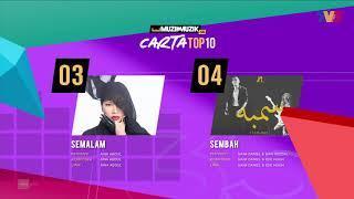 Carta Top 10 - Week 18 | Muzik-Muzik 35 (2020)
