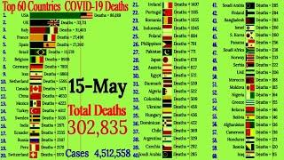 Top 50+10 Countries: Number of Confirmed COVID 19 Deaths| Coronavirus Update 15 May 2020| Chart Race