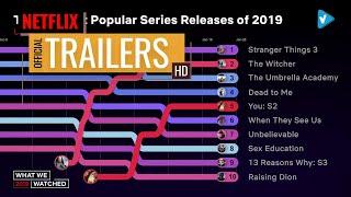 #Netflix Guide: Top 10 Most Popular Series Releases Of 2019 for Netflix US  What We Watched 2019
