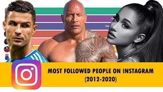 Most Popular INSTAGRAM accounts (2012-2020) | Top 10 Most Followed people on Instagram