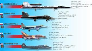 The 10 Powerful Fighter Jets that never entered service   The Best Prototype Jets in History