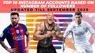 Top 10 Instagram Accounts By Number of Followers (2014 - 2020) | Most Popular Instagram Accounts