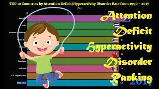 Attention Deficit/Hyperactivity Disorder Ranking | TOP 10 Country from 1990 to 2017
