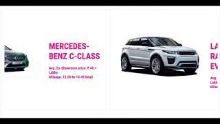 Top 10 Luxury Cars in India 2020 and Price